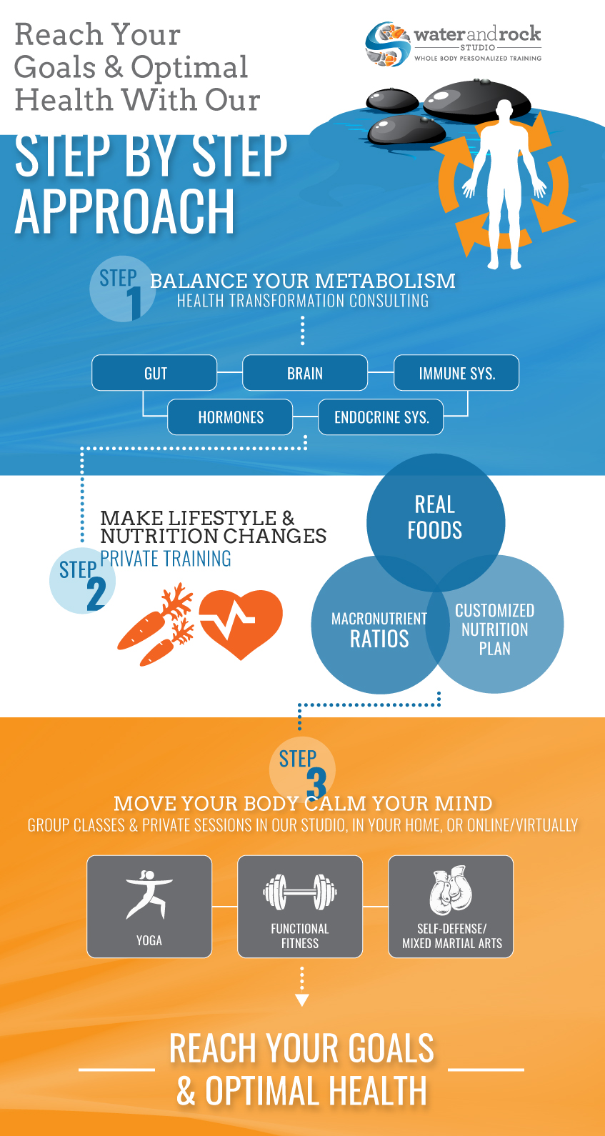infographic-rev